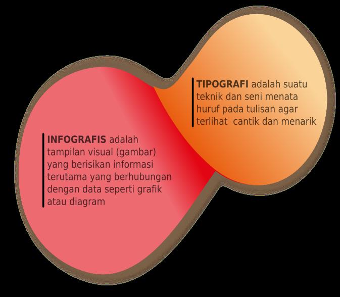 Gambar Infografis dan Tipografi Gratis